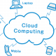 Article Cloud Computing